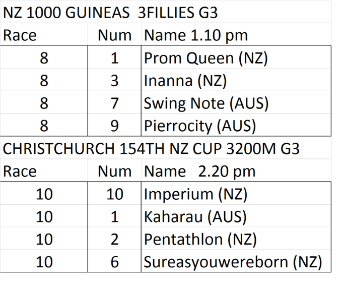18 11 2017 nz cup.png